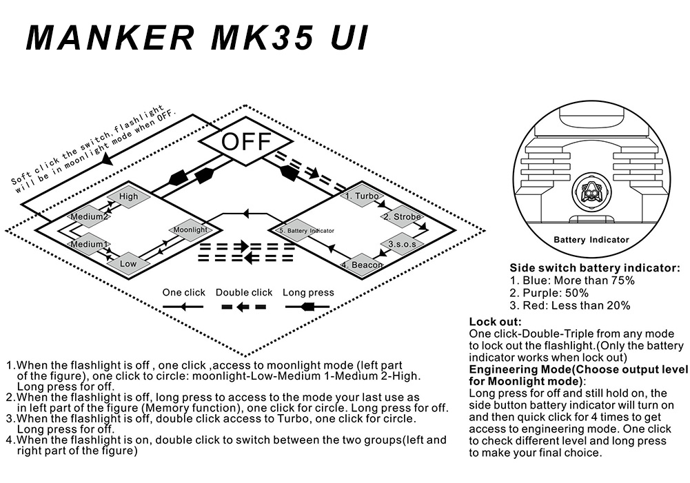 manker mk35 1 42km thrower 2550 lumens cree xhp35 hi led flashlight 4 18650  worldwide fast free